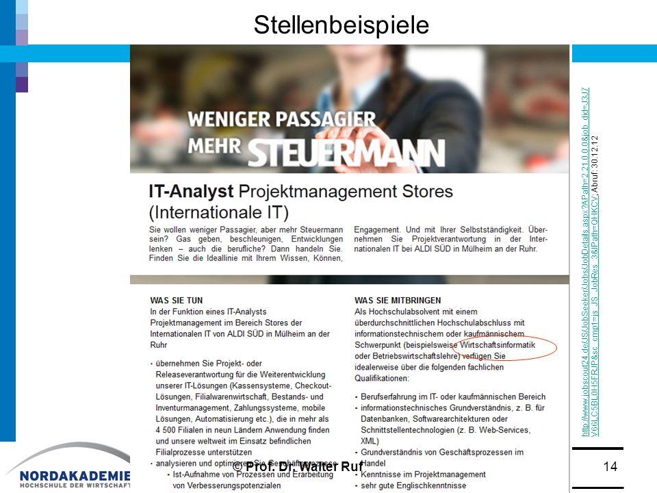 Stellenbeispiele 14 http://www.jobscout24.de/JS/JobSeeker/Jobs/JobDetails.aspx APath=2.21.0.0.0&job_did=J3J7 V66LC5BL0H5FRJP&sc_cmp1=js_JS_JobRes_3&IPath=QHKCVhttp://www.jobscout24.de/JS/JobSeeker/Jobs/JobDetails.aspx APath=2.21.0.0.0&job_did=J3J7 V66LC5BL0H5FRJP&sc_cmp1=js_JS_JobRes_3&IPath=QHKCV; Abruf: 30.12.12 © Prof.