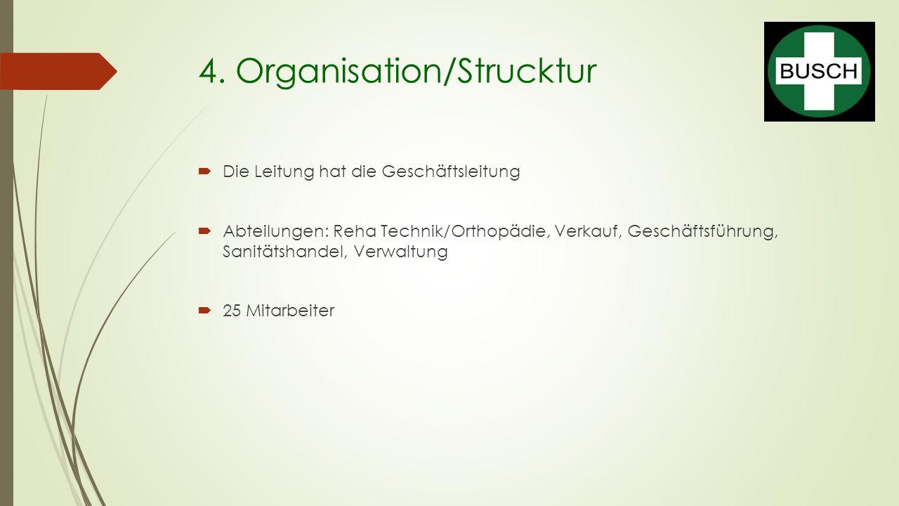 4. Organisation/Strucktur  Die Leitung hat die Geschäftsleitung  Abteilungen: Reha Technik/Orthopädie, Verkauf, Geschäftsführung, Sanitätshandel, Ve