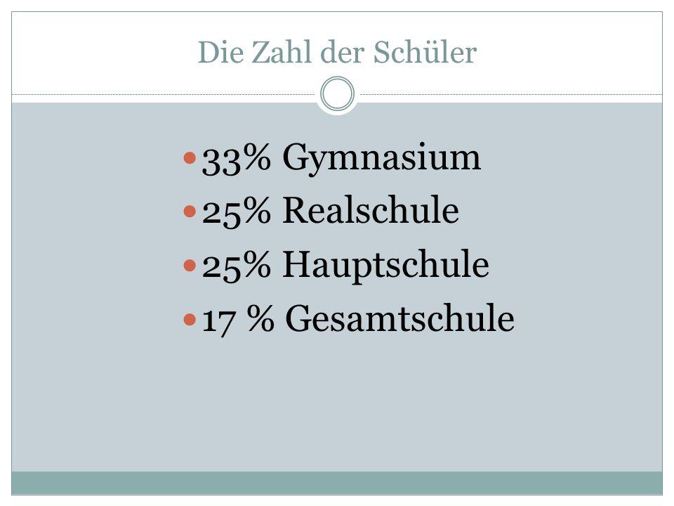 Die Zahl der Schüler 33% Gymnasium 25% Realschule 25% Hauptschule 17 % Gesamtschule