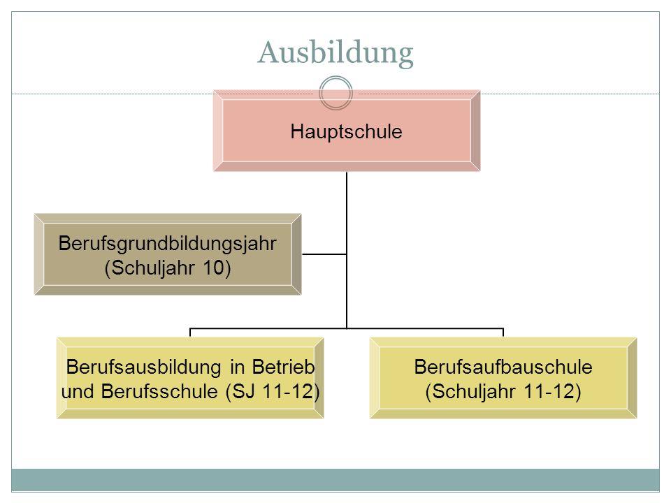 Neue Gymnasien Die Zeit wurde im Jahre 2011 auf dem Gymnasium auf acht Jahre reduziert.