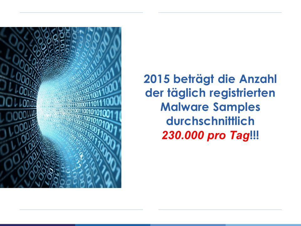 2015 beträgt die Anzahl der täglich registrierten Malware Samples durchschnittlich 230.000 pro Tag !!!