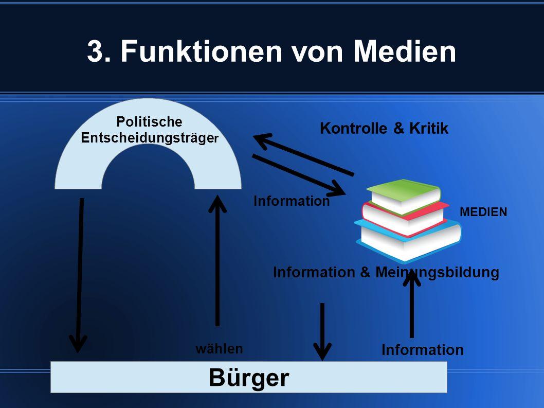 3. Funktionen von Medien Bürger Information Information & Meinungsbildung Politische Entscheidungsträge r wählen Kontrolle & Kritik MEDIEN Information