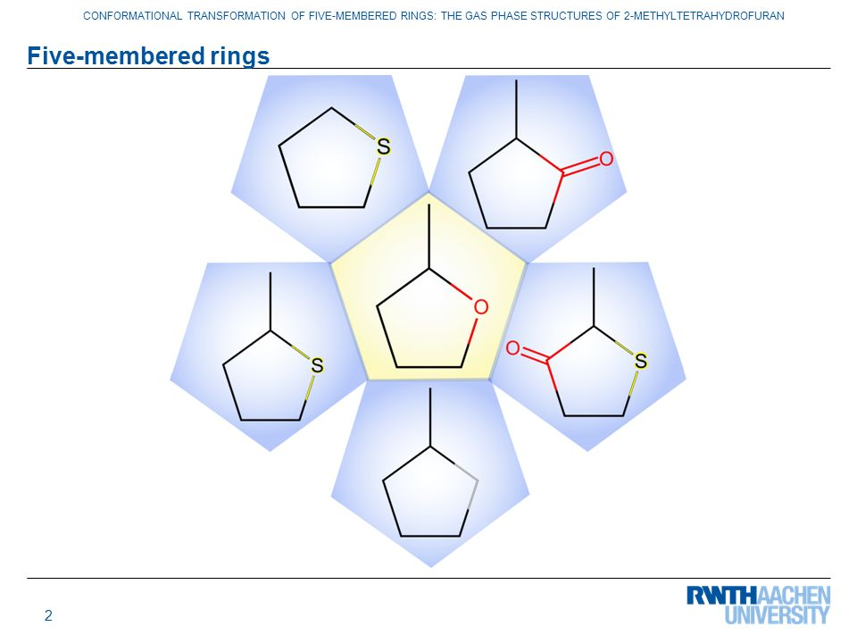 CONFORMATIONAL TRANSFORMATION OF FIVE-MEMBERED RINGS: THE GAS PHASE STRUCTURES OF 2-METHYLTETRAHYDROFURAN Fußzeile anpassen: Zum Anpassen der Fußzeile unter Karteireiter Ansicht > auf Folienmaster klicken.