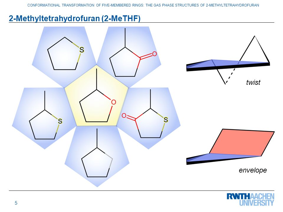 CONFORMATIONAL TRANSFORMATION OF FIVE-MEMBERED RINGS: THE GAS PHASE STRUCTURES OF 2-METHYLTETRAHYDROFURAN Fußzeile anpassen: Zum Anpassen der Fußzeile
