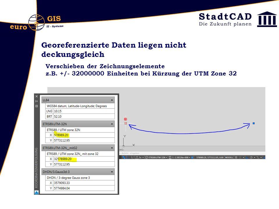 Georeferenzierte Daten liegen nicht deckungsgleich Beispielkoordinaten: Gauss-KrügerUTM Köln 2567544 / 564513732356688 / 5644859 Ulm 3573202 / 536305832573098 / 5361352 Berlin 4595470 / 582168933391776 / 5820073 Frankfurt/ Oder 5469509 / 580162533469386 / 5799754