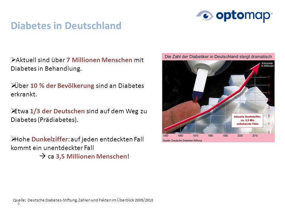 Diabetes in Deutschland 4  Aktuell sind über 7 Millionen Menschen mit Diabetes in Behandlung.