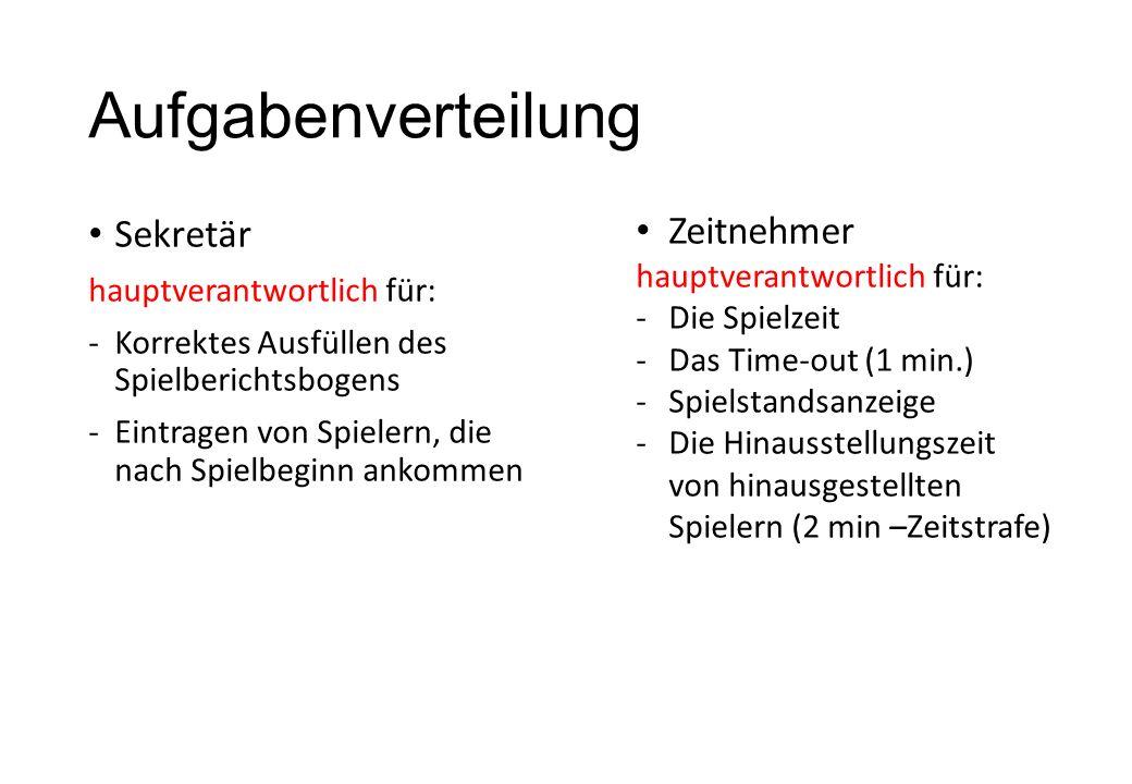 Aufgabenverteilung Sekretär hauptverantwortlich für: -Korrektes Ausfüllen des Spielberichtsbogens -Eintragen von Spielern, die nach Spielbeginn ankommen Zeitnehmer hauptverantwortlich für: -Die Spielzeit -Das Time-out (1 min.) -Spielstandsanzeige -Die Hinausstellungszeit von hinausgestellten Spielern (2 min –Zeitstrafe)
