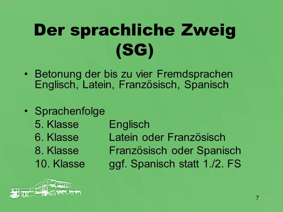 8 Der naturwissenschaftlich- technologische Zweig (NTG) Besondere Betonung der Fächer Physik, Chemie, Informatik Sprachenfolge: 5.