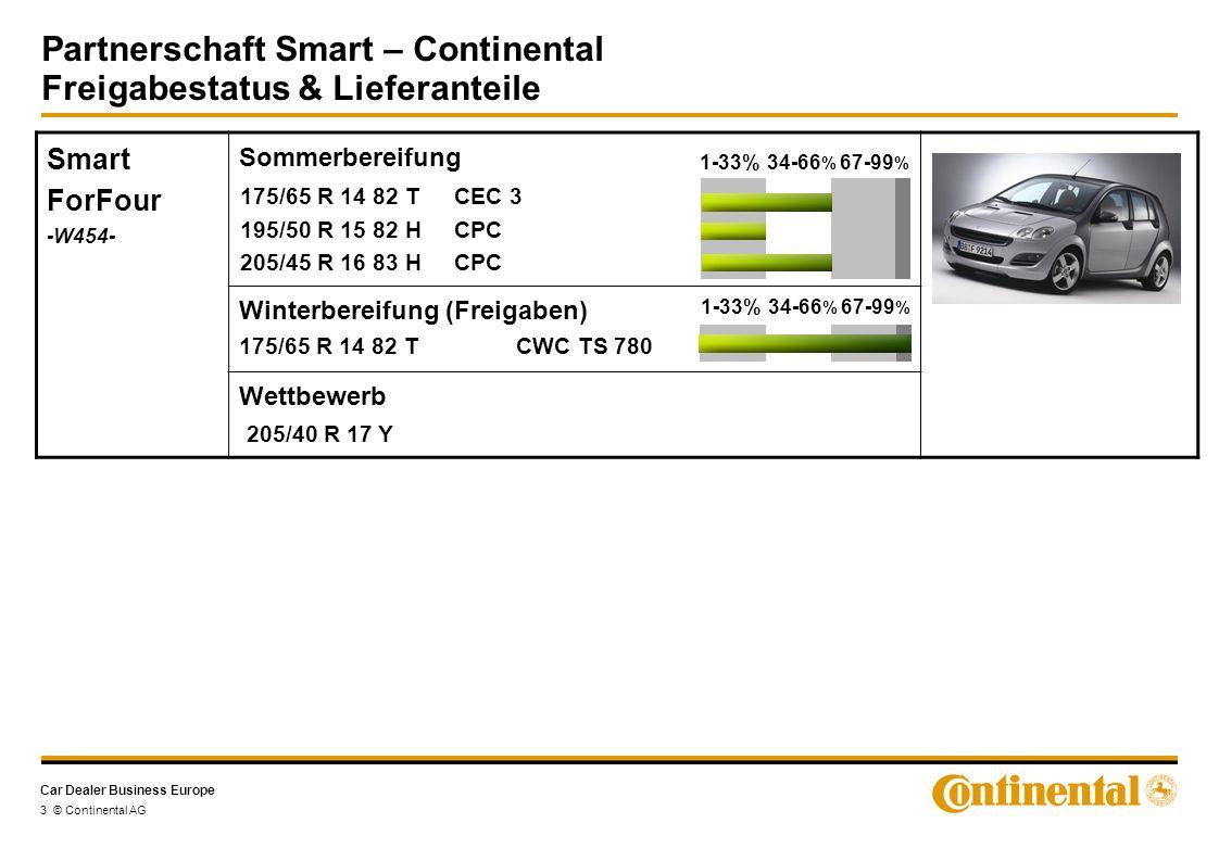 Car Dealer Business Europe 3 © Continental AG Smart ForFour -W454- Sommerbereifung Winterbereifung (Freigaben) 175/65 R 14 82 T CWC TS 780 Wettbewerb