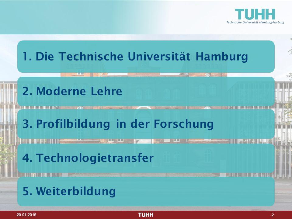 2 20.01.2016 1. Die Technische Universität Hamburg 2.