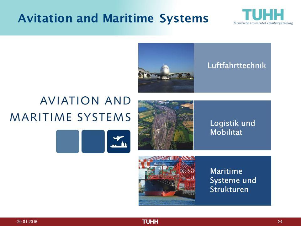 24 20.01.2016 Avitation and Maritime Systems LuftfahrttechnikLogistik und Mobilität Maritime Systeme und Strukturen