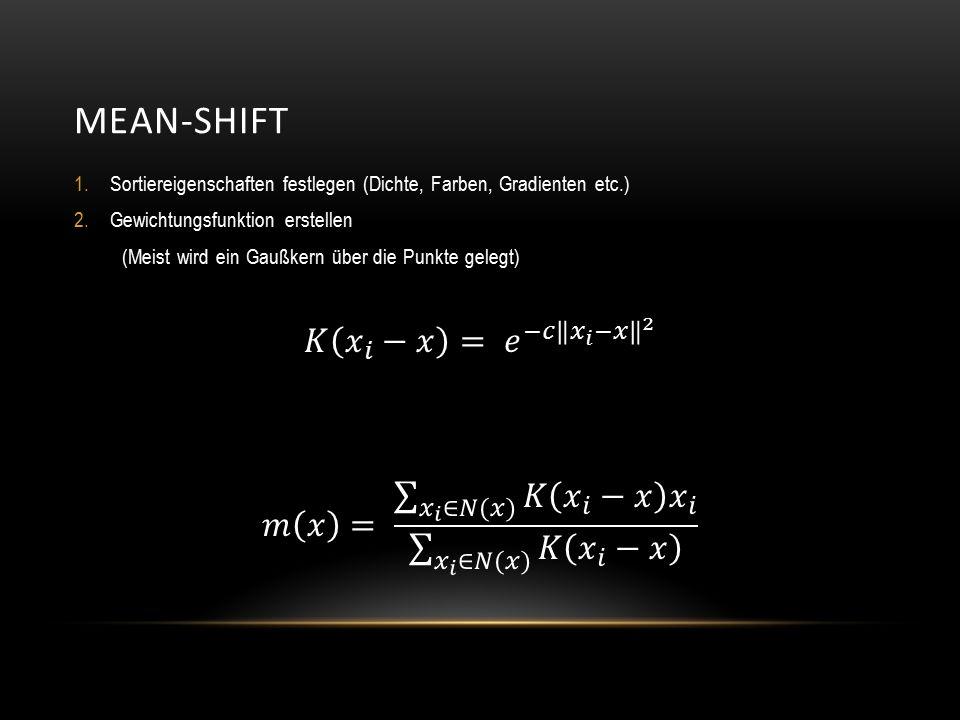 MEAN-SHIFT