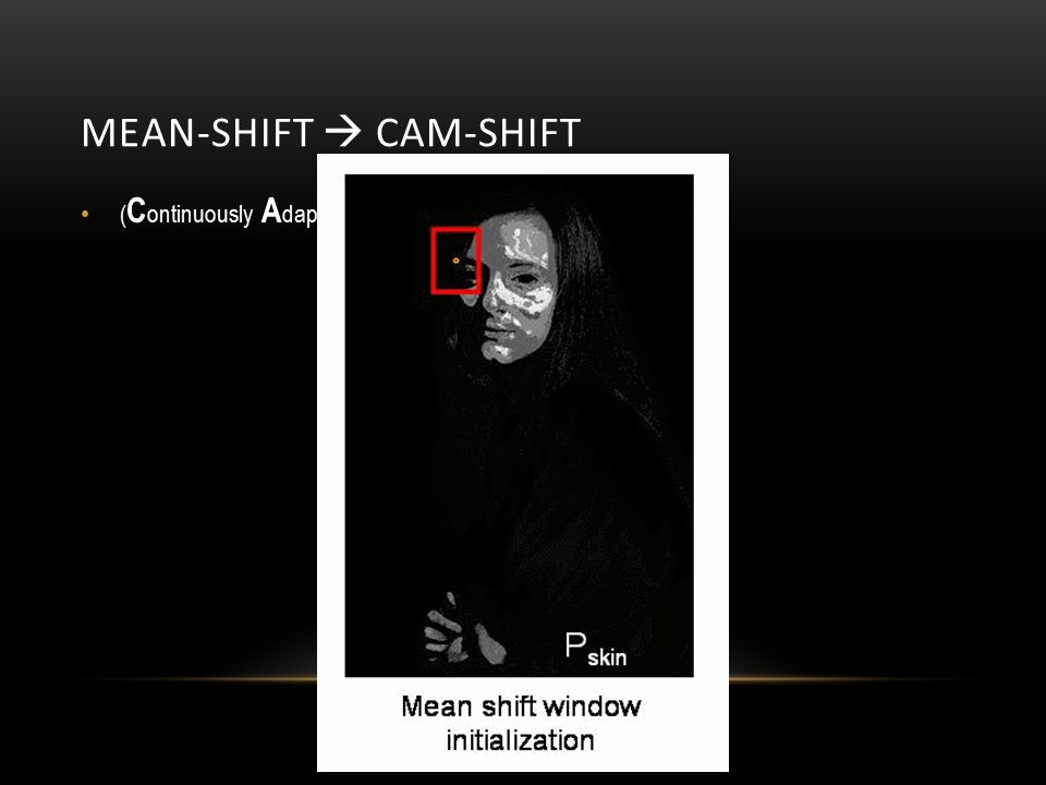 MEAN-SHIFT  CAM-SHIFT ( C ontinuously A daptive M ean-shift)