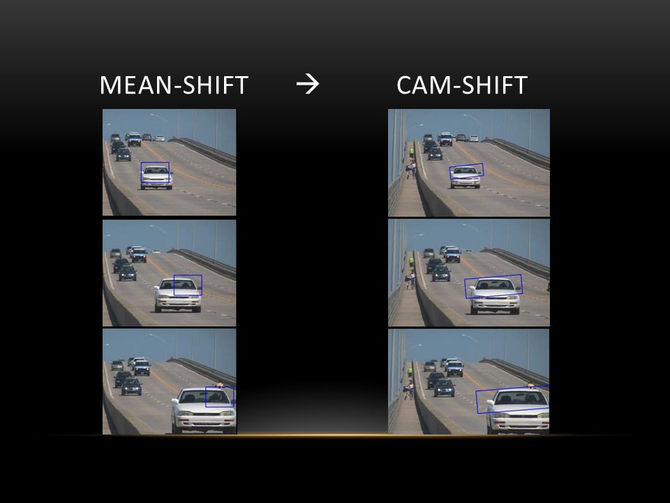 MEAN-SHIFT  CAM-SHIFT
