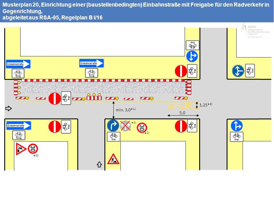 Musterplan 20, Einrichtung einer (baustellenbedingten) Einbahnstraße mit Freigabe für den Radverkehr in Gegenrichtung, abgeleitet aus RSA-95, Regelpla