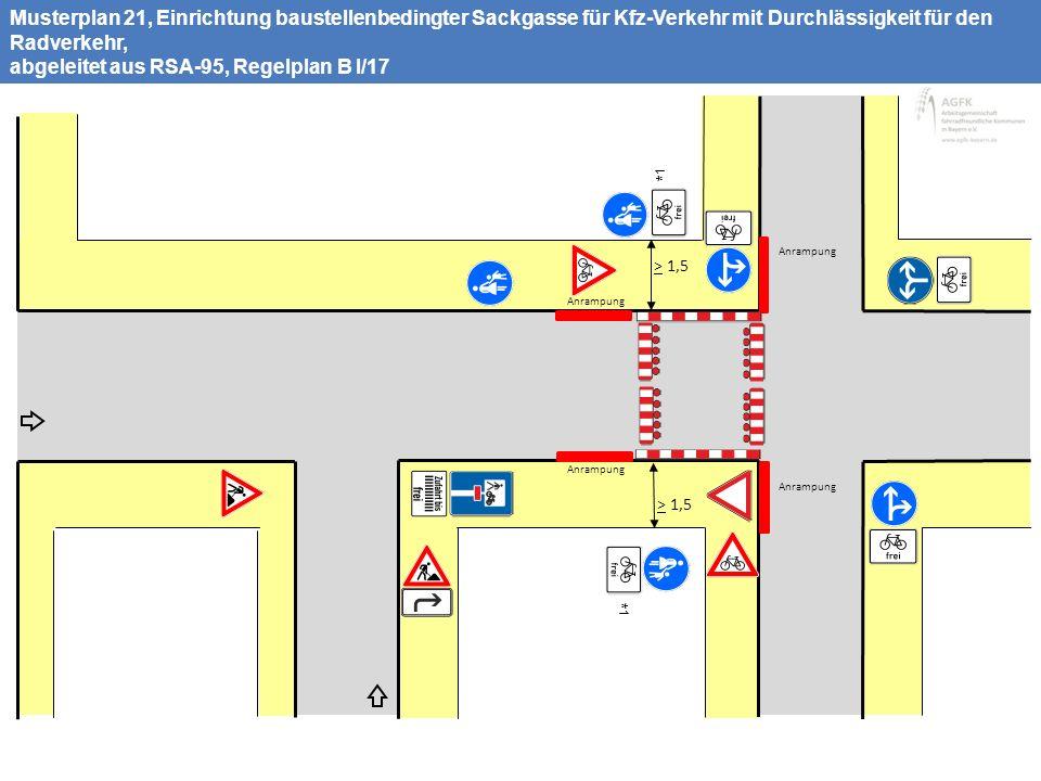 Musterplan 21, Einrichtung baustellenbedingter Sackgasse für Kfz-Verkehr mit Durchlässigkeit für den Radverkehr, abgeleitet aus RSA-95, Regelplan B I/