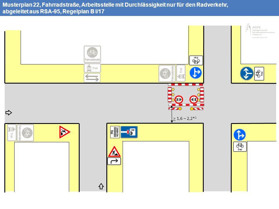 Absperrung zur Fahrbahn Durch Absperrschranken (Höhe 250 mm) Min.