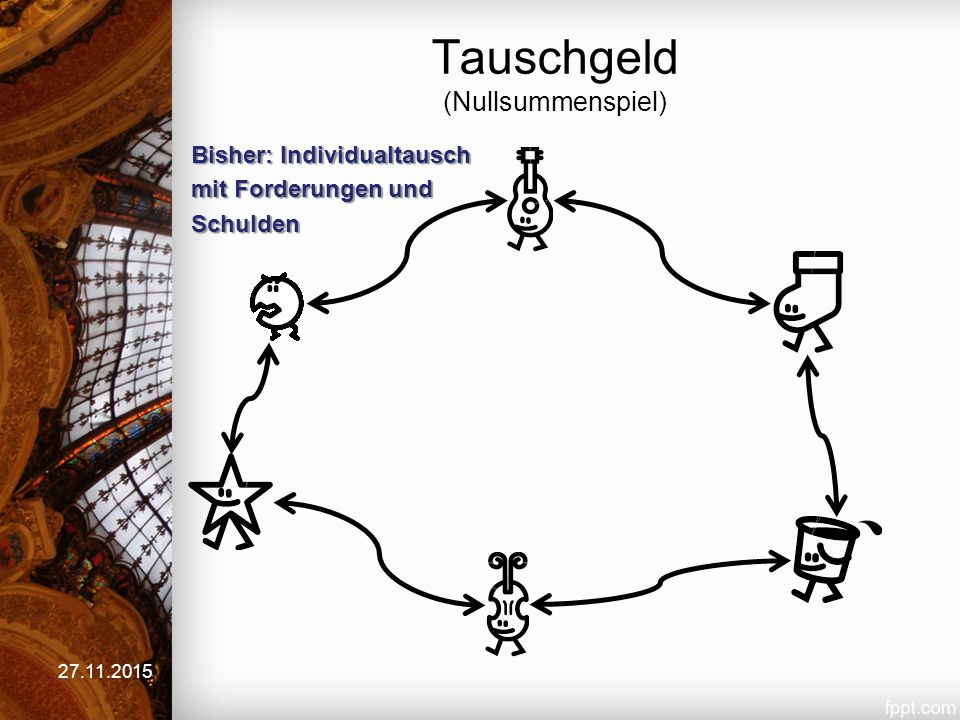 Informationsgeld (Plussummenspiel, Gesellschaftsverträge) 27.11.2015 In der Zukunft: Gesellschaftsverträge und individuelle Kooperation