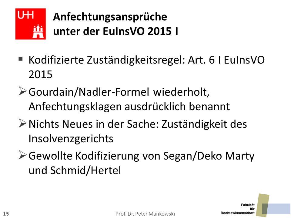 Prof. Dr. Peter Mankowski15 Anfechtungsansprüche unter der EuInsVO 2015 I  Kodifizierte Zuständigkeitsregel: Art. 6 I EuInsVO 2015  Gourdain/Nadler-