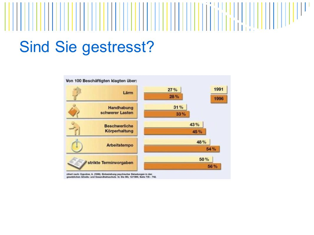 Sind Sie gestresst?