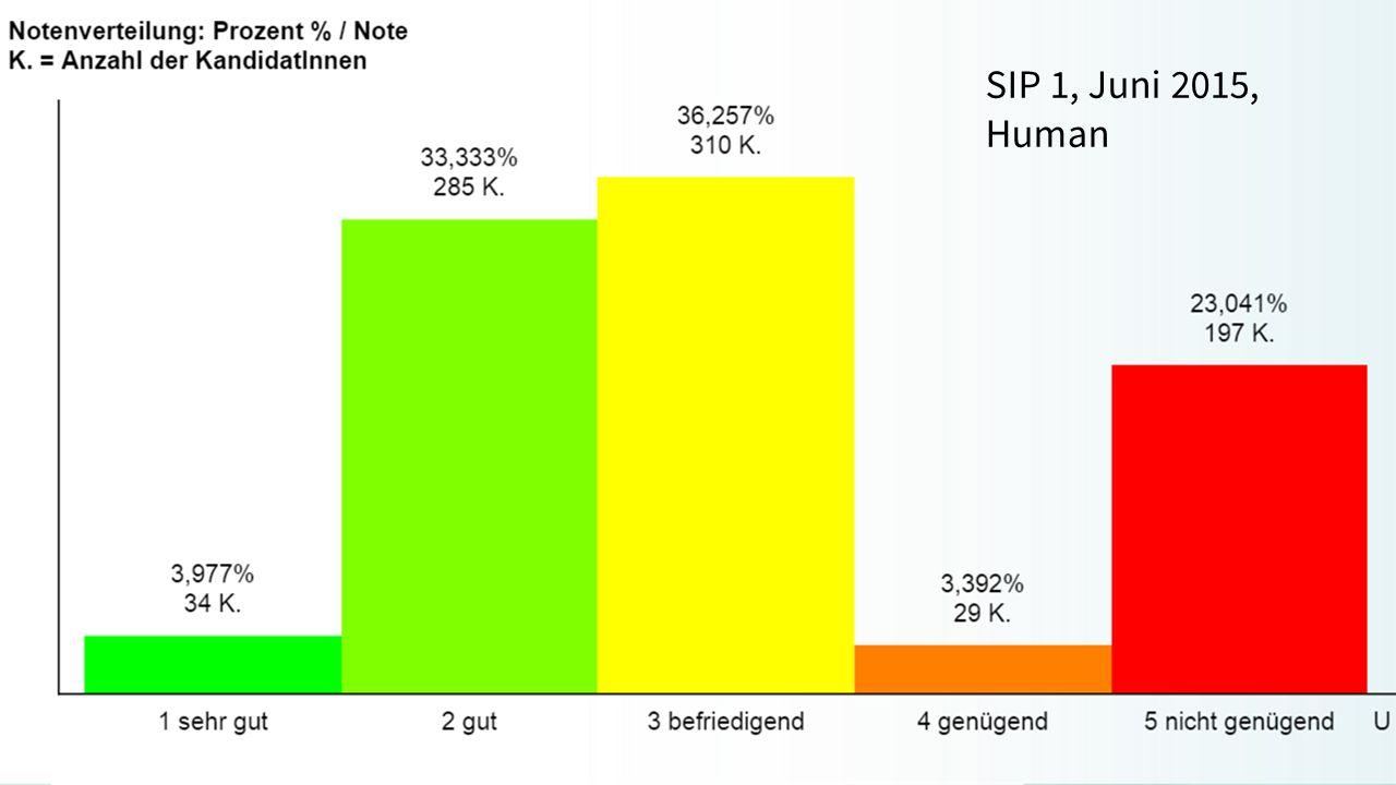 SIP 1, Juni 2015, Human