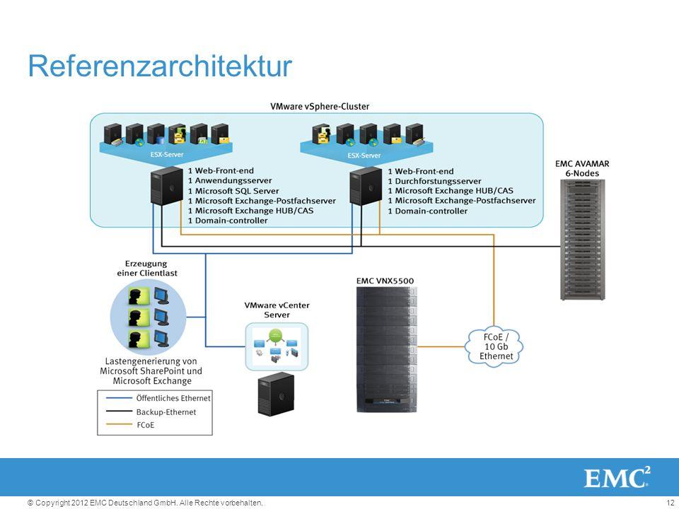 12© Copyright 2012 EMC Deutschland GmbH. Alle Rechte vorbehalten. Referenzarchitektur