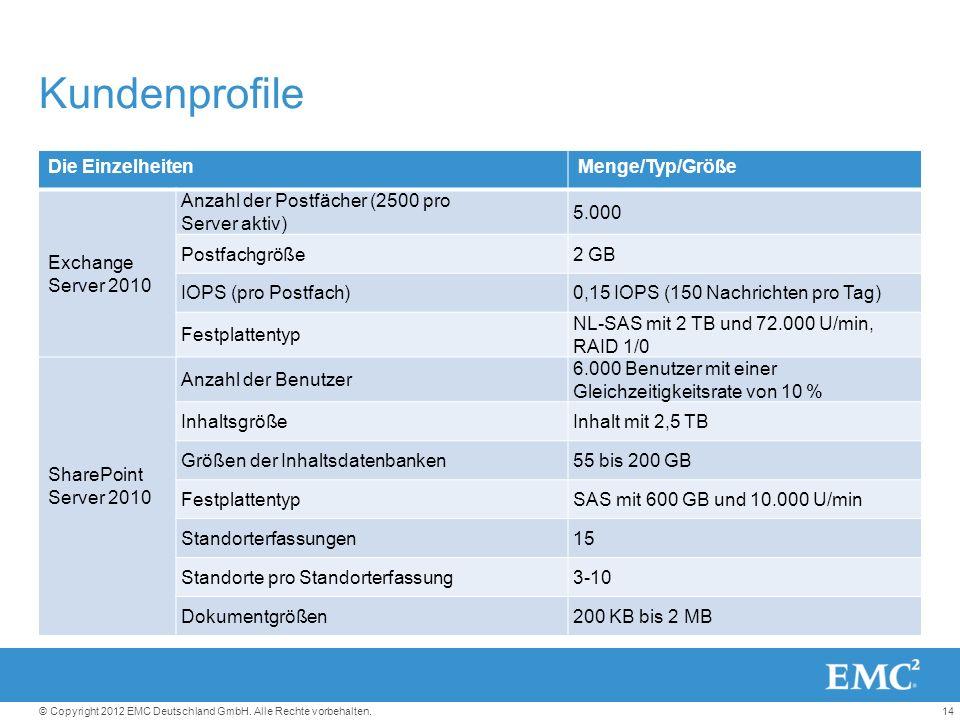 14© Copyright 2012 EMC Deutschland GmbH. Alle Rechte vorbehalten.