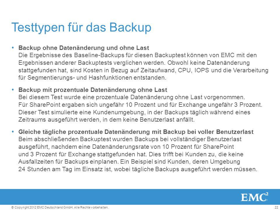 22© Copyright 2012 EMC Deutschland GmbH. Alle Rechte vorbehalten.