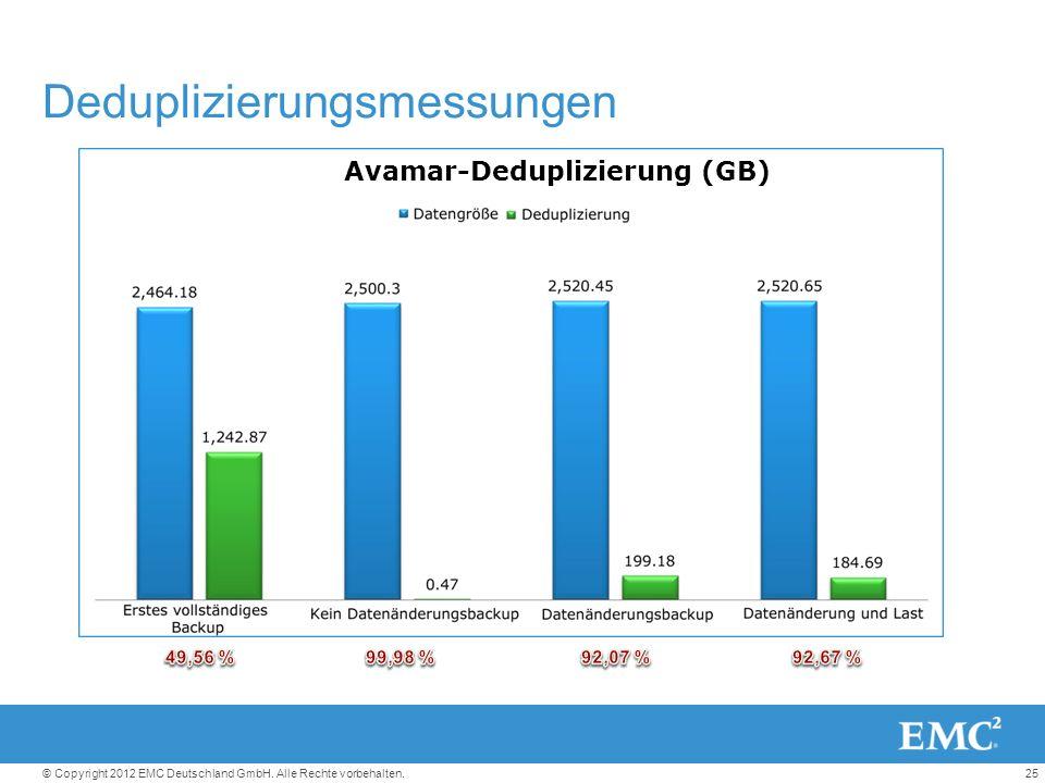 25© Copyright 2012 EMC Deutschland GmbH. Alle Rechte vorbehalten.