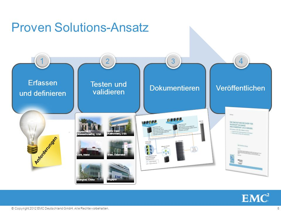 5© Copyright 2012 EMC Deutschland GmbH. Alle Rechte vorbehalten.