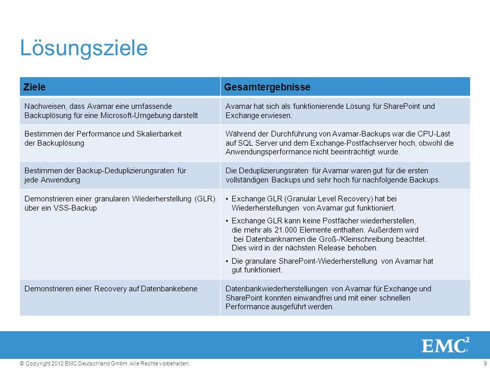 9© Copyright 2012 EMC Deutschland GmbH. Alle Rechte vorbehalten.