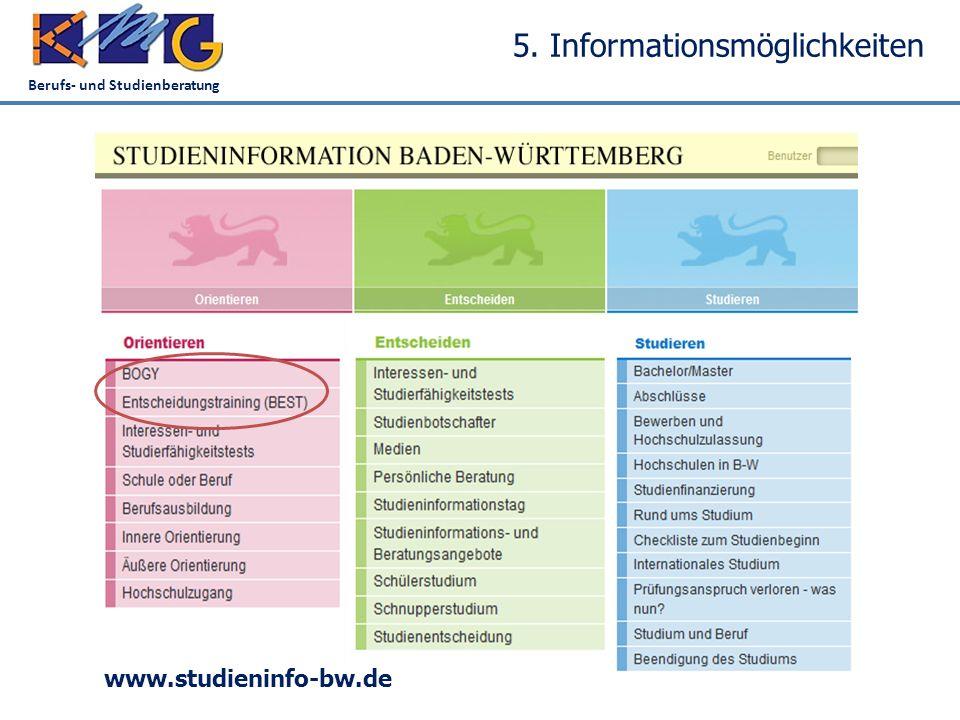 Berufs- und Studienberatung 5. Informationsmöglichkeiten www.studieninfo-bw.de