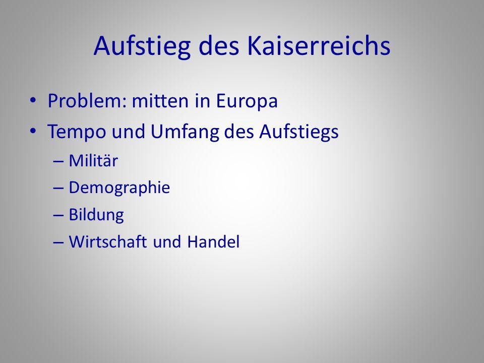 Deutsche Weltpolitik Expansion und Kolonien Expansionistische Rhetorik Marinerüsten