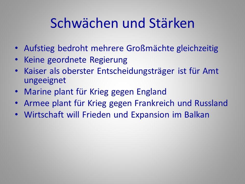 Industriell-technologisches Potential 1914 Deutschland- Österreich- Ungarn Frankreich- Russland + Großbritannien Alliierte Gesamt % industrielle Produktion (global) 19,2%14.3%+13.6%= 27.9% Energieverbrauch (in Mill.