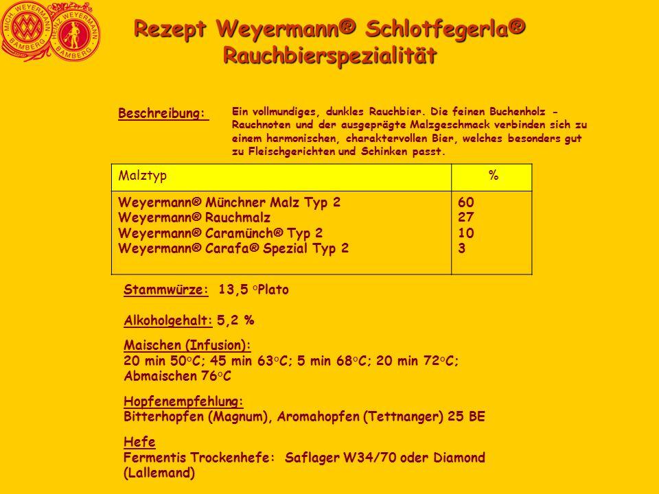 Rezept Weyermann® Schlotfegerla® Rauchbierspezialität Ein vollmundiges, dunkles Rauchbier.