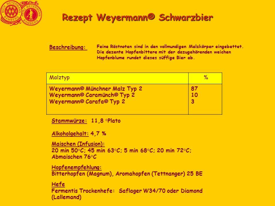 Rezept Weyermann® Schwarzbier Feine Röstnoten sind in den vollmundigen Malzkörper eingebettet.