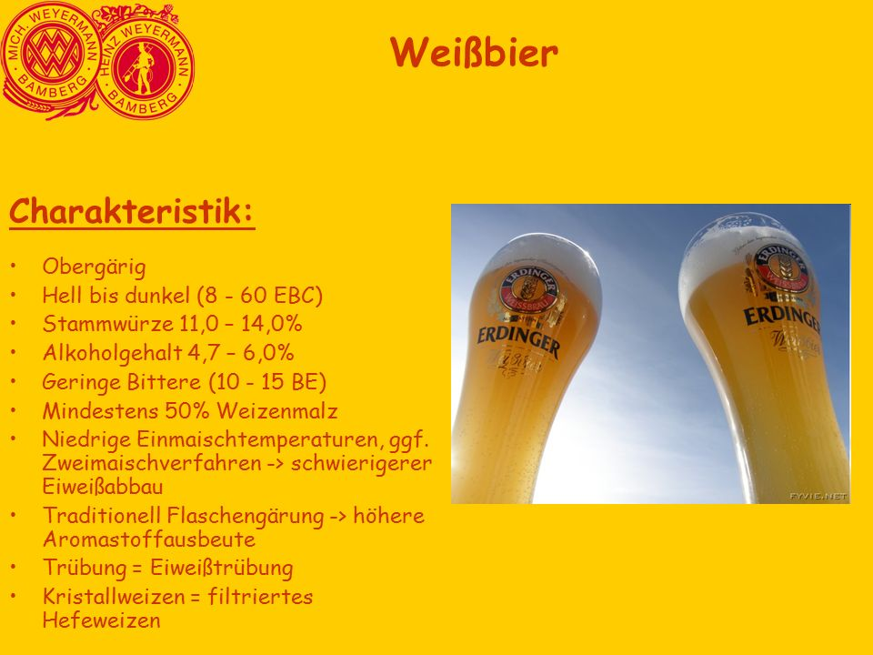Charakteristik: Obergärig Hell bis dunkel (8 - 60 EBC) Stammwürze 11,0 – 14,0% Alkoholgehalt 4,7 – 6,0% Geringe Bittere (10 - 15 BE) Mindestens 50% Weizenmalz Niedrige Einmaischtemperaturen, ggf.