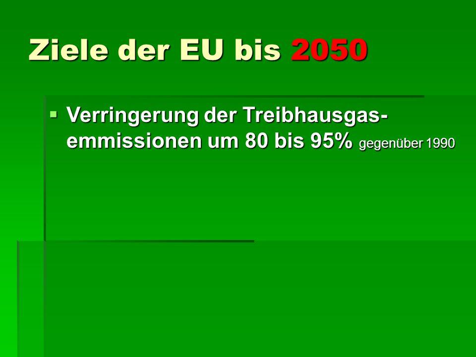 Ziele der Bundesrepublik bis 2020  Nationale Umsetzung EU-Vorgaben mit dem Integrierten Energie- und Klimaprogramm (IEKP)  Senkung der CO 2 -Emissionen bis 2020 um 40%  Anstieg des Anteils erneuerbarer Energien an der Stromerzeugung von dzt.