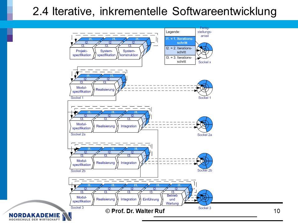 2.4 Iterative, inkrementelle Softwareentwicklung 10© Prof. Dr. Walter Ruf
