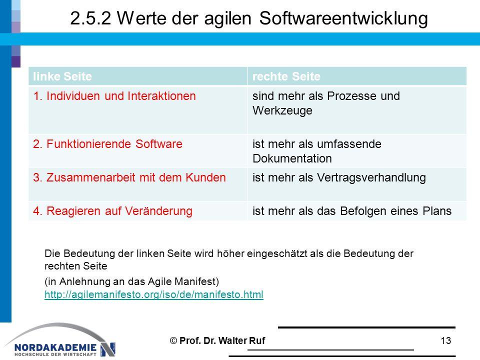 2.5.2 Werte der agilen Softwareentwicklung Die Bedeutung der linken Seite wird höher eingeschätzt als die Bedeutung der rechten Seite (in Anlehnung an