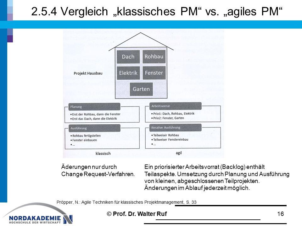 """2.5.4 Vergleich """"klassisches PM"""" vs. """"agiles PM"""" 16 Pröpper, N.: Agile Techniken für klassisches Projektmanagement, S. 33 Äderungen nur durch Change R"""