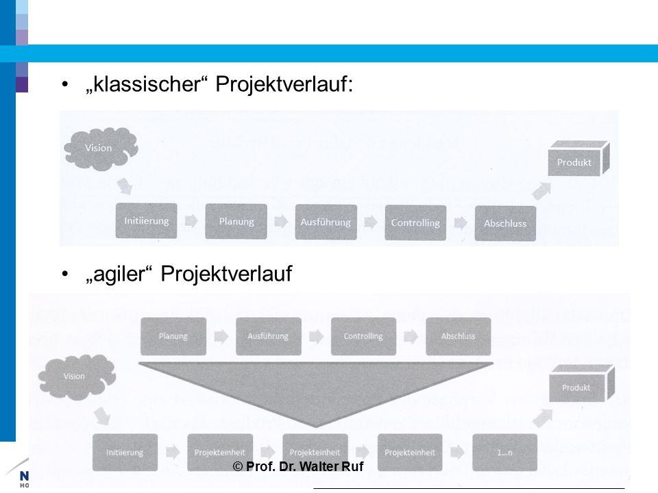"""klassischer"" Projektverlauf: ""agiler"" Projektverlauf 17© Prof. Dr. Walter Ruf"