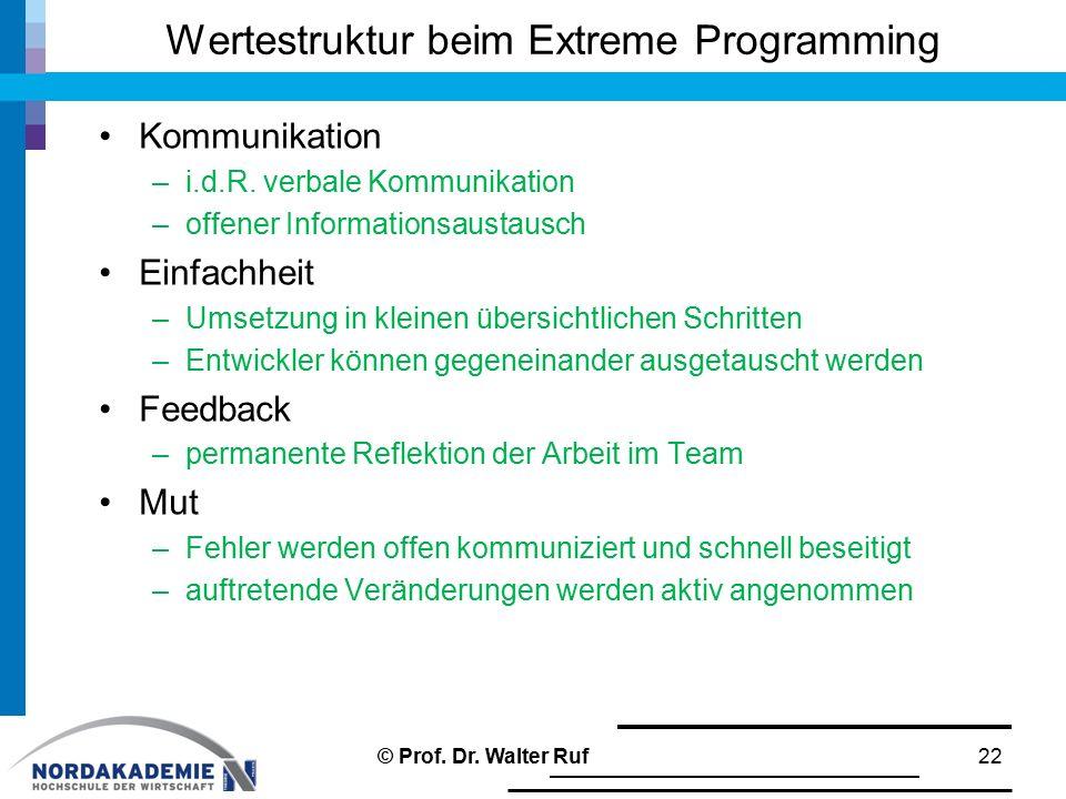 Wertestruktur beim Extreme Programming Kommunikation –i.d.R. verbale Kommunikation –offener Informationsaustausch Einfachheit –Umsetzung in kleinen üb