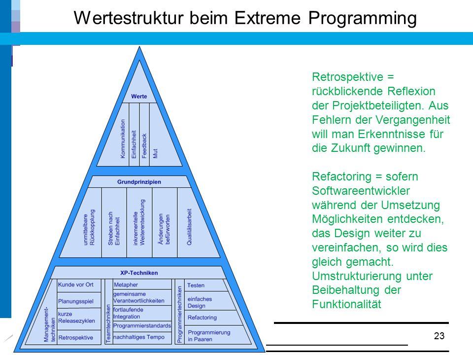 Wertestruktur beim Extreme Programming 23 Retrospektive = rückblickende Reflexion der Projektbeteiligten. Aus Fehlern der Vergangenheit will man Erken