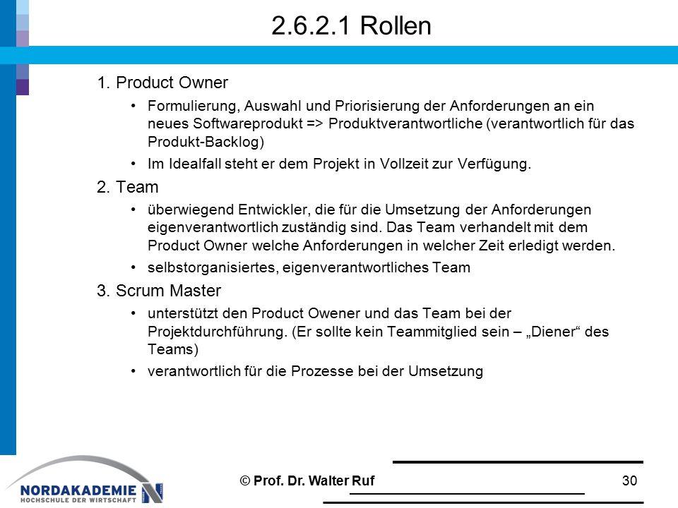 2.6.2.1 Rollen 1. Product Owner Formulierung, Auswahl und Priorisierung der Anforderungen an ein neues Softwareprodukt => Produktverantwortliche (vera