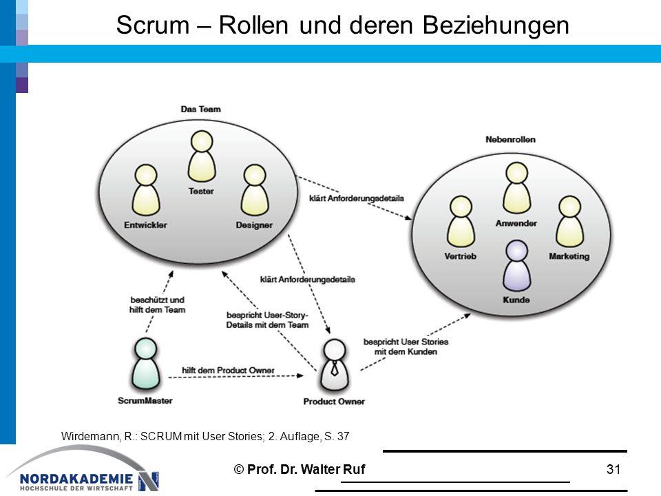 Scrum – Rollen und deren Beziehungen 31 Wirdemann, R.: SCRUM mit User Stories; 2. Auflage, S. 37 © Prof. Dr. Walter Ruf