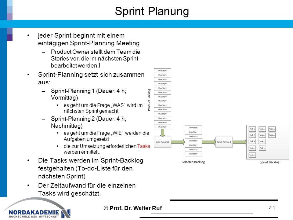 Sprint Planung 41 jeder Sprint beginnt mit einem eintägigen Sprint-Planning Meeting –Product Owner stellt dem Team die Stories vor, die im nächsten Sp