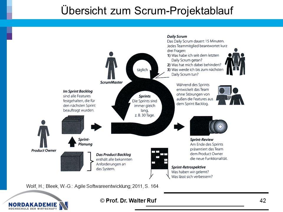Übersicht zum Scrum-Projektablauf 42 Wolf, H.; Bleek, W.-G.: Agile Softwareentwicklung; 2011, S. 164 © Prof. Dr. Walter Ruf