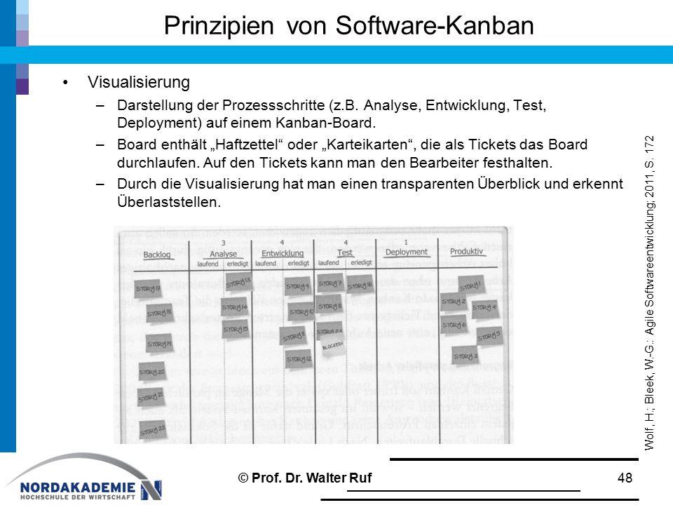 Prinzipien von Software-Kanban Visualisierung –Darstellung der Prozessschritte (z.B. Analyse, Entwicklung, Test, Deployment) auf einem Kanban-Board. –