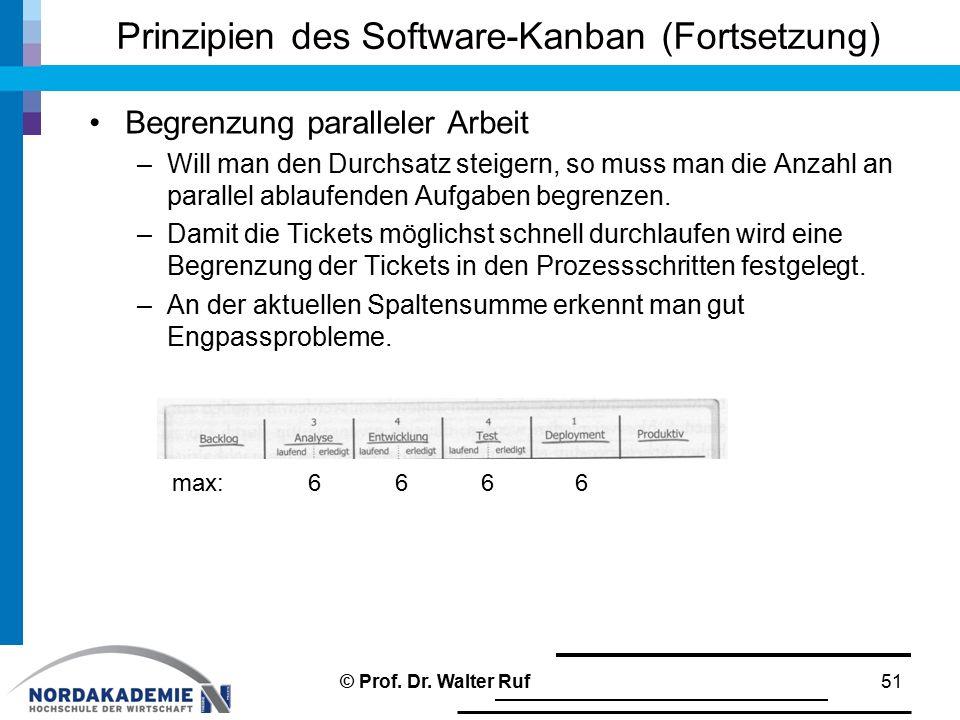 Prinzipien des Software-Kanban (Fortsetzung) Begrenzung paralleler Arbeit –Will man den Durchsatz steigern, so muss man die Anzahl an parallel ablaufe